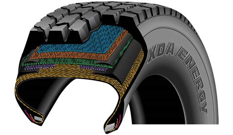 cross section of a tire tire and retread selector michelin truck