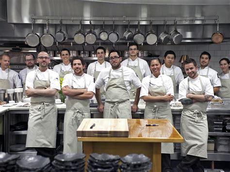 Kitchen Staffing Agencies by Image Gallery Kitchen Staff
