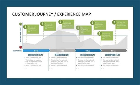 81 Best Images About Customer Care Powerpoint Template Customer Journey Powerpoint Template