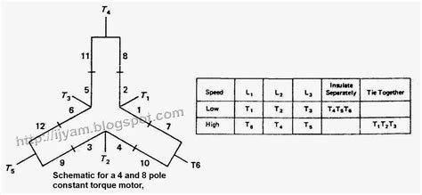 3 phase 4 pole induction motor wiring diagram circuit