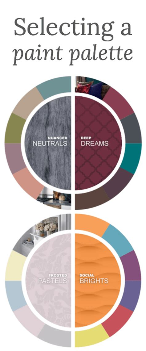 how to select paint colors selecting a home paint palette someday i ll learn