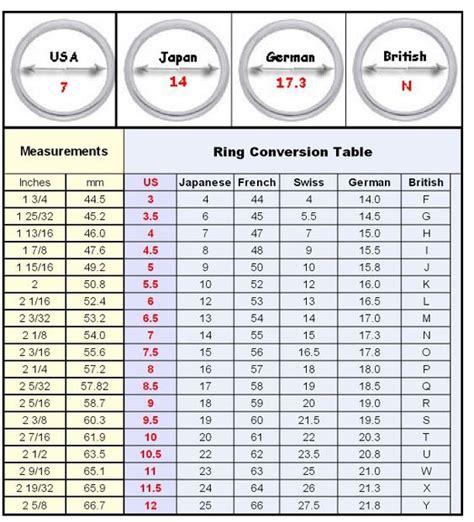 Ring Rotan Diameter 25cm choisir savoir la bonne taille de bague tableau 233 quivalence et conversion