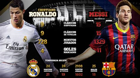 Messi Hairstyle 2015 Chions League by Cristiano Ronaldo Cr7 Vs Messi Cristiano Ronaldo Vs