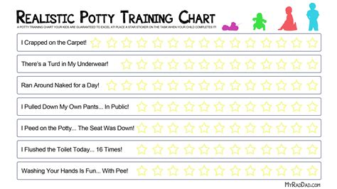 printable reward chart toilet training potty training printable charts and checklists printable