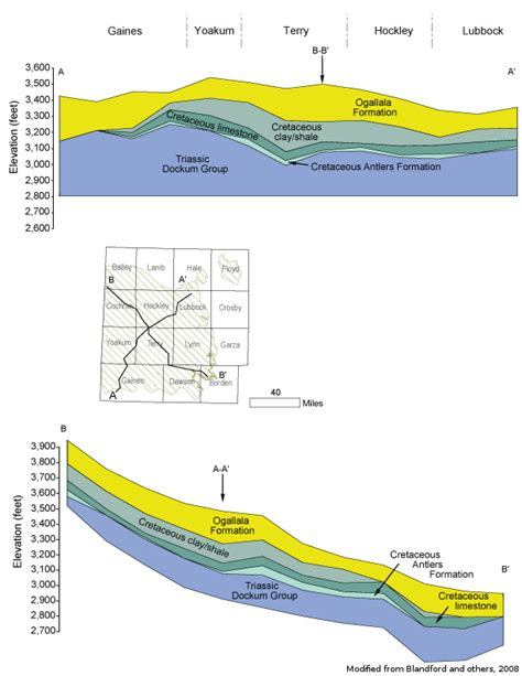 sections of texas edwards trinity high plains aquifer texas water