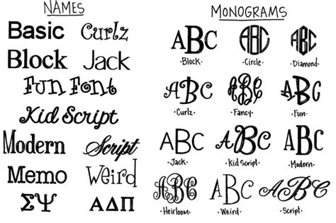 14 Top Fonts For Monograms Images Initial Monogram Font Best Fonts For Initials