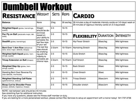7 best images of dumbbell exercises chart printable pdf