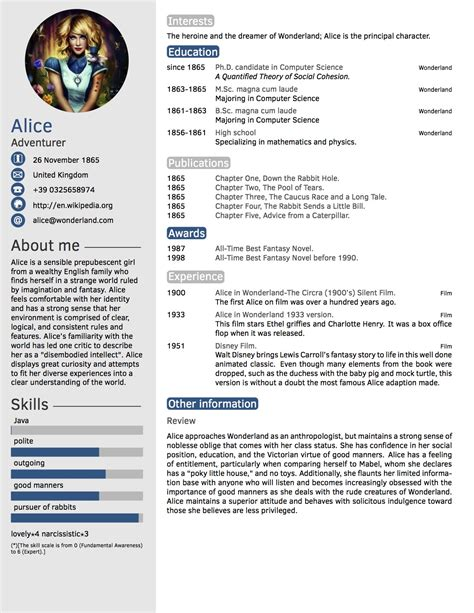 Resume Cv Template by Templates 187 Curricula Vitae R 233 Sum 233 S