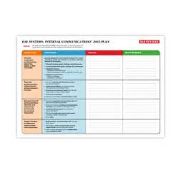 Facilitation Plan Template by Communication Plan Exle Communications