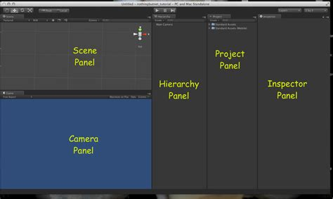 unity panel layout intermediate unity 3d for ios part 1 3