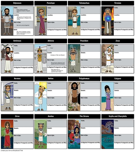 themes in book 9 of the odyssey the odyssey by homer and the hero s journey monomyth
