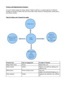 ecommerce business plan template sle ecommerce business plan