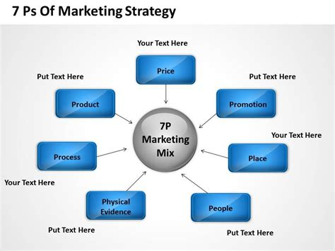 powerpoint templates marketing project management consultant of marketing strategy