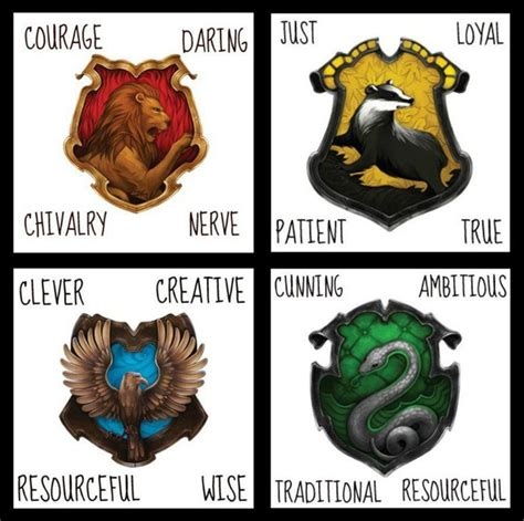 characteristics of harry potter houses harry potter house characteristics may the geek be
