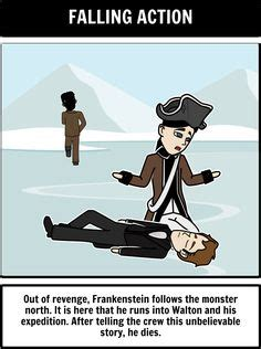 frankenstein of a chion books frankenstein on tragic storyboard and