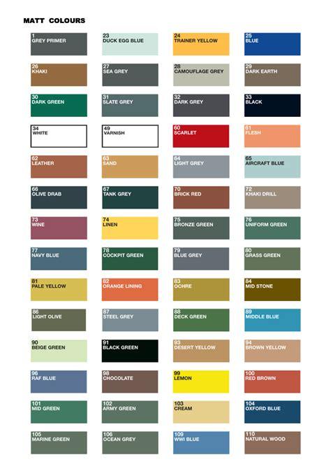pin humbrol colour chart genuardis portal on