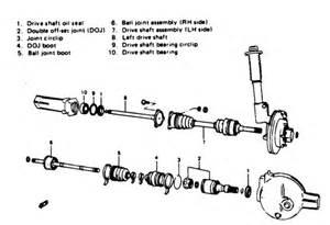Suzuki Grand Vitara Front Differential Repair Guides Front Drive Axle Halfshafts Autozone