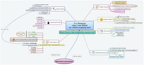 tes tools and mind maps mapping with xmind automation beyond