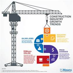building costs rsmeans construction cost estimating data