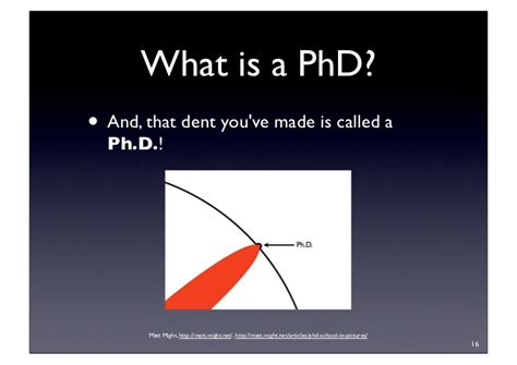what a research methodology what is a phd