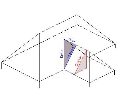 Walmdach Volumen Berechnen by Berechnung Der Kehll 228 Nge Dachdeckerwiki
