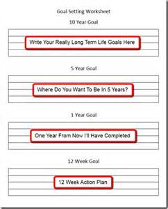 12 week year templates 1000 images about 12 week on free printables