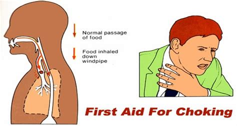 what to do if is choking how to save yourself if you are choking secretly healthy
