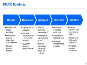 Dmaic Report Template lean six sigma storyboard template by operational