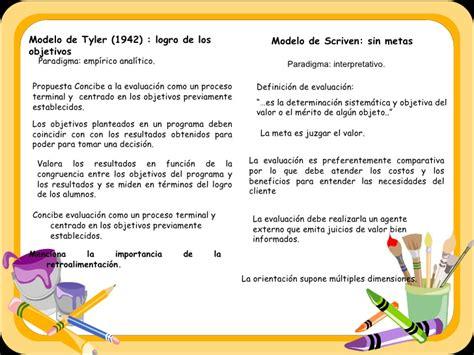 Modelo Curricular Ventajas Y Desventajas Michael Scriven