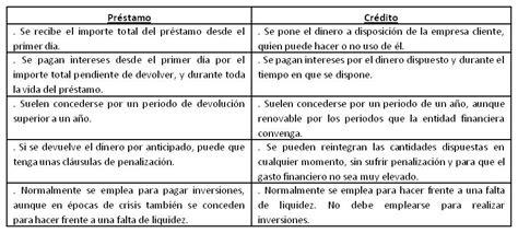 como saber la tasa de un prestamo con los pagos ejemplos de prestamos bancarios johnsonu5e