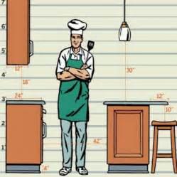 Kitchen design cabinets kitchen cabinets ideas designing a kitchen