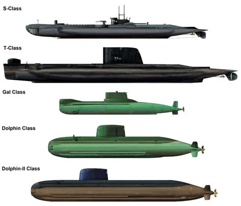 Kw Submarine Model Kit Trafalgar Ship Kapal One 89 best images about submarines on largest