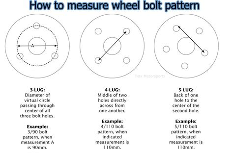 Bolt Pattern Lookup | bolt pattern bing images