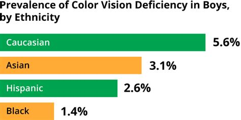 statistics iris software for eye protection health