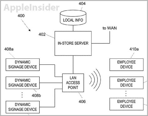 retail layout articles apple invents centralized apple store floor plan