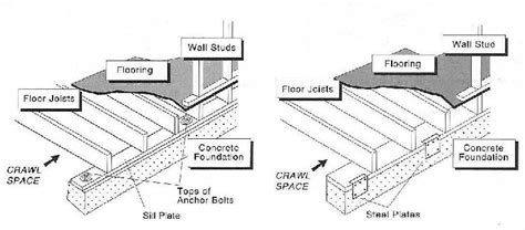 building foundation diagram diagram of a house foundation image collections how to