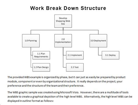 work breakdown structure template cyberuse