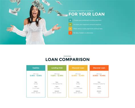 Cashgo Fast Loan Financial Company Html Template Modern Web Templates Loan Website Templates