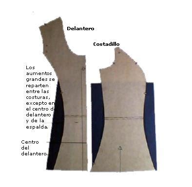 aumentos para costuras ensanchar la cintura