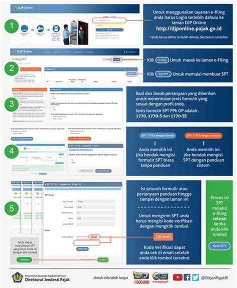 djp online pajak go id ayo lapor pajak tahunan anda melalui e filing djp online