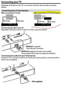 home speaker wiring diagram sony home theater wiring