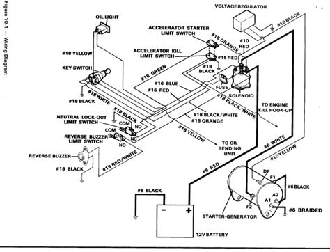 6 best images of 2005 gas club car wiring diagram club