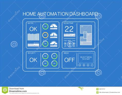 home automation dashboard exle with flat design to