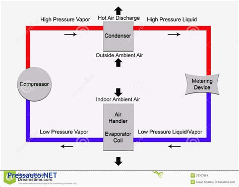 hvac diagrams of systems pin air conditioner wiring diagram for tracker on