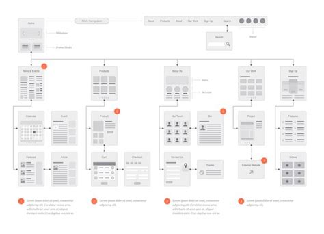 sitemap chart beautiful exles of clean sitemap maps