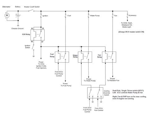 race car wiring diagram legend tech race free engine