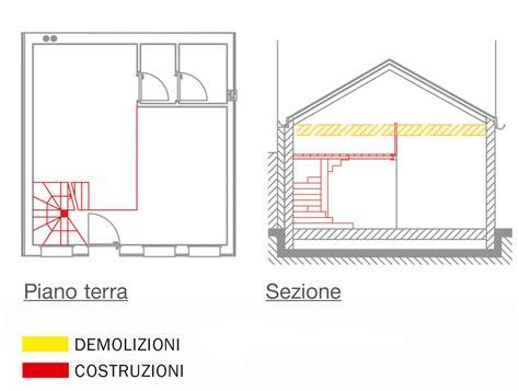 superficie lorda di pavimento calcolo da garage ad abitazione indipendente cose di casa