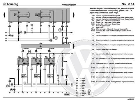 touareg wiring diagram wiring diagram and schematics