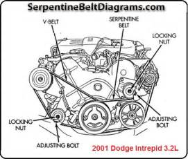 dodge intrepid engine diagram car pictures car tuning