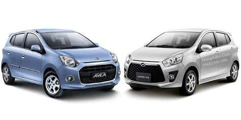 Spion Mobil Paling Murah berikut detail perbedaan mobil murah malaysia dengan
